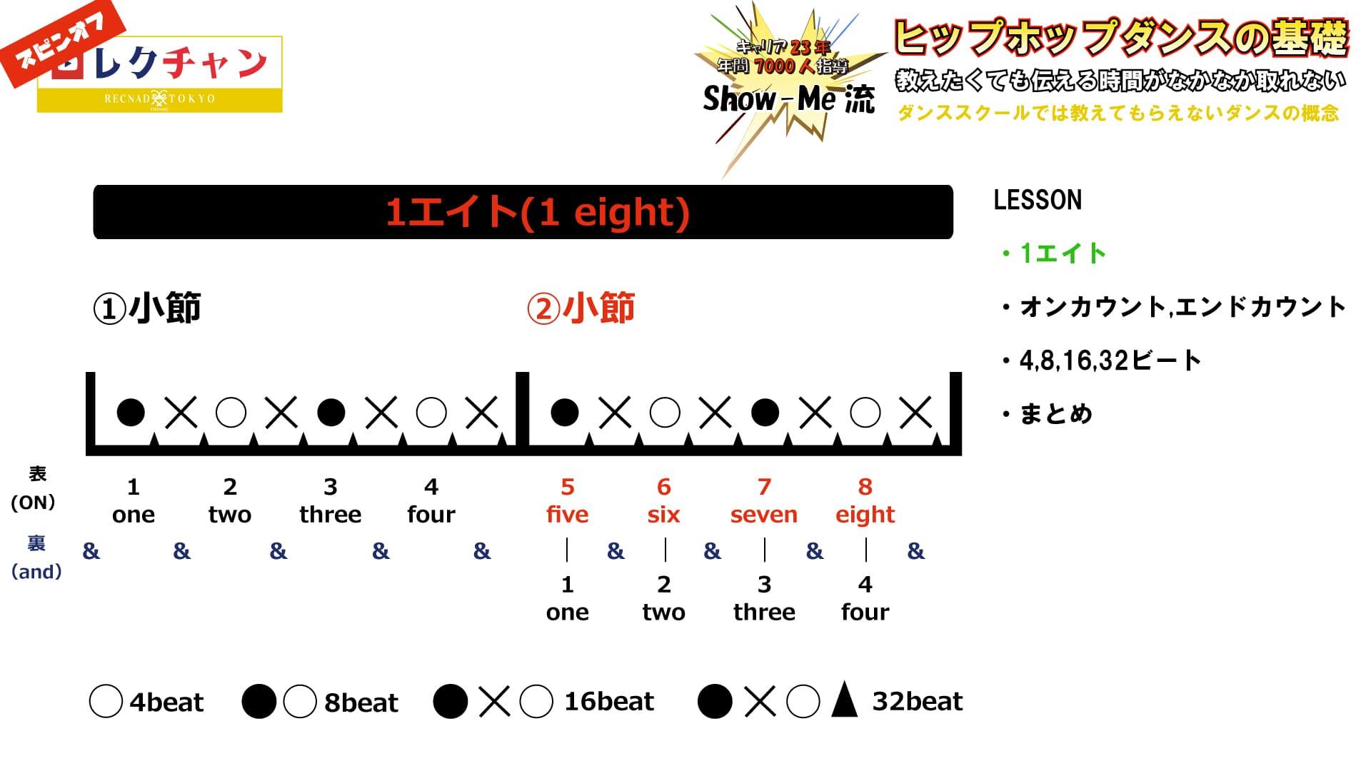 ヒップホップダンス の音取り カウント リズム の仕組み【初心者用】