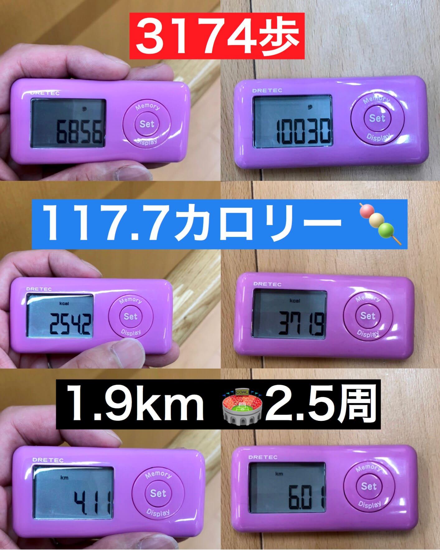 ダンス で 健康 に | 60分のレッスン内の歩数・消費カロリー・距離を検証